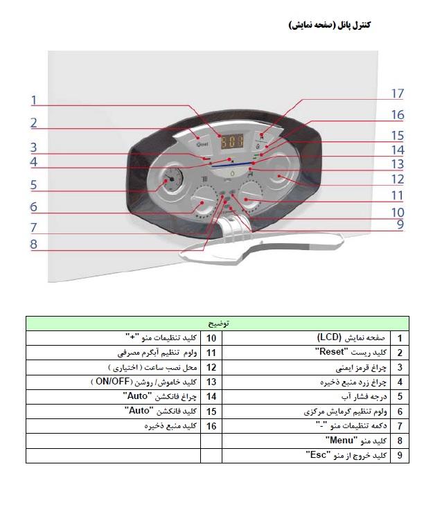 پانل-فرمان-پکیج-مخزندار-آریستون-مدل-کلاس-بی