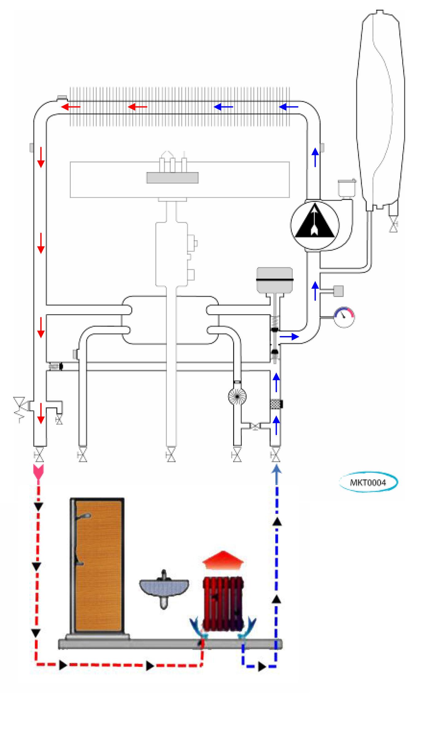 سیستم گرمایش پکیج