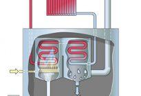 condensing_boilers_neu