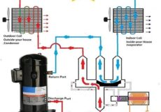 ۴ way valve air conditioner